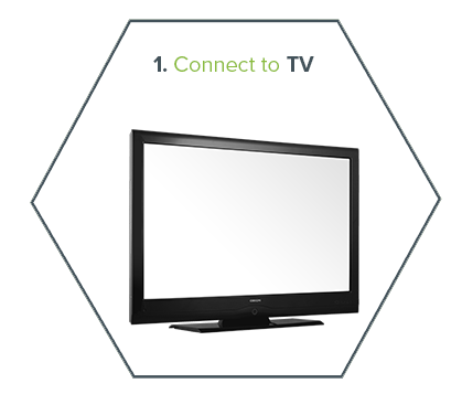 Smart Android TV Box - Best Android Kodi TV Boxes in Ireland by