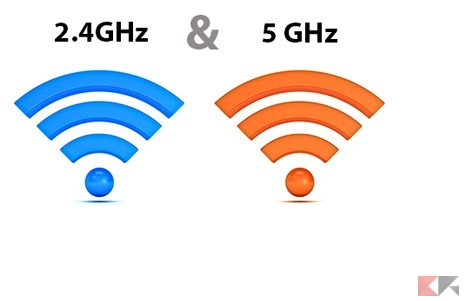 Dual-band WiFi, what's faster for you?
